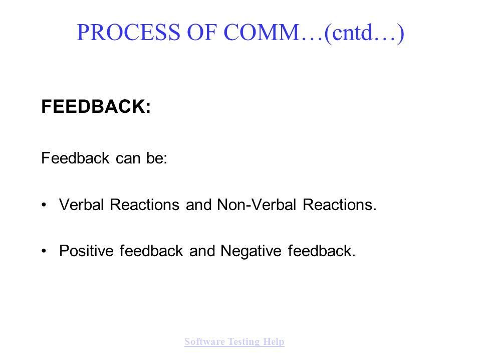 PROCESS OF COMM…(cntd…)