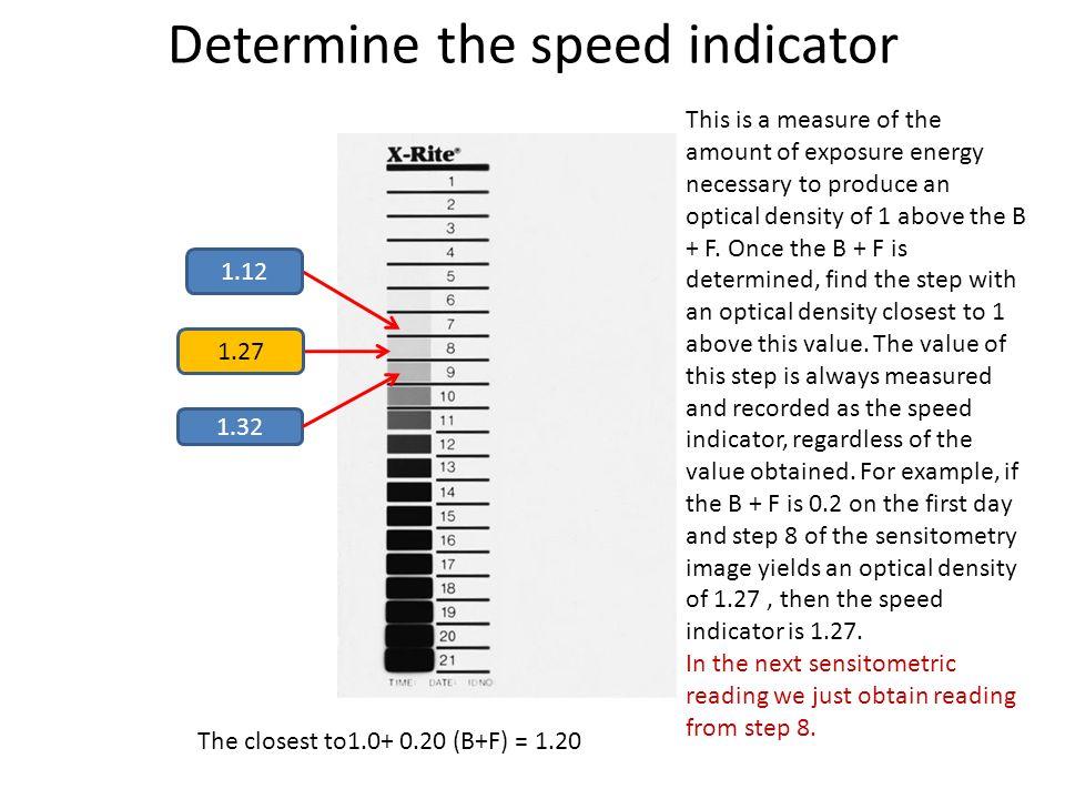 Determine the speed indicator