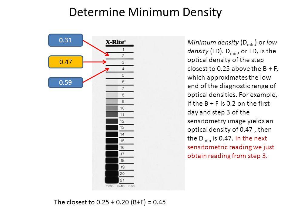 Determine Minimum Density