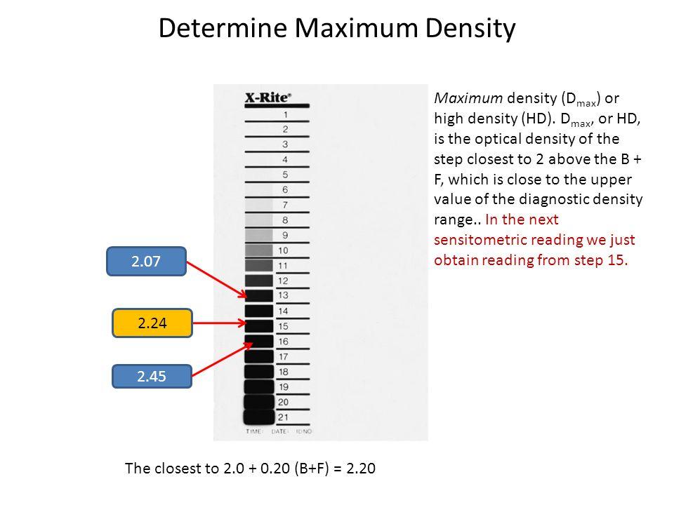 Determine Maximum Density