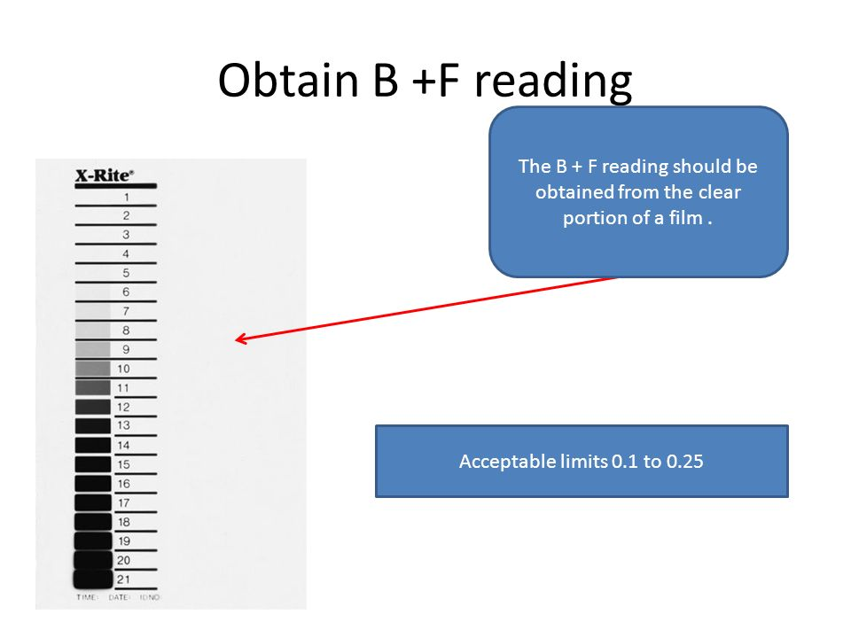 Obtain B +F reading The B + F reading should be obtained from the clear portion of a film .