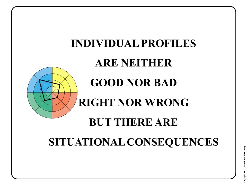 SITUATIONAL CONSEQUENCES