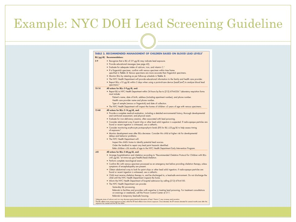 Example: NYC DOH Lead Screening Guideline