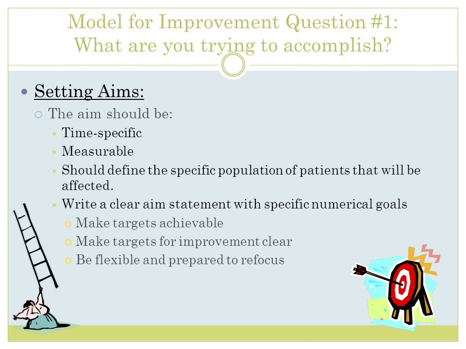 Model for Improvement Question #1: What are you trying to accomplish