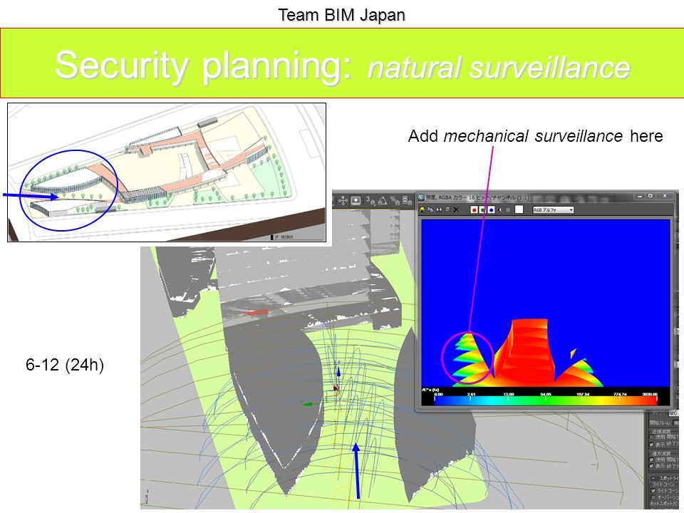 Security planning: natural surveillance