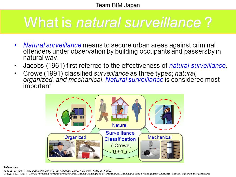 What is natural surveillance