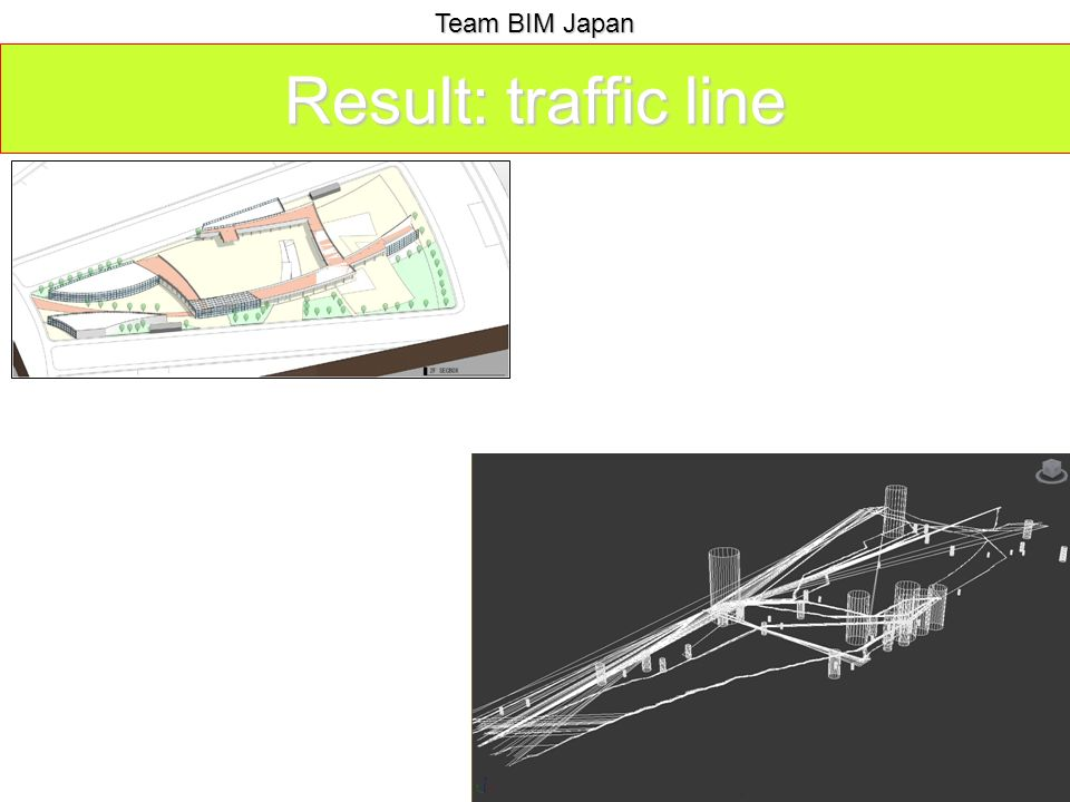 Result: traffic line