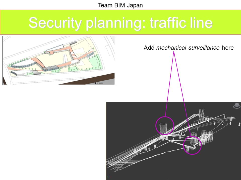 Security planning: traffic line