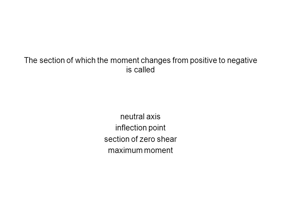 The section of which the moment changes from positive to negative is called