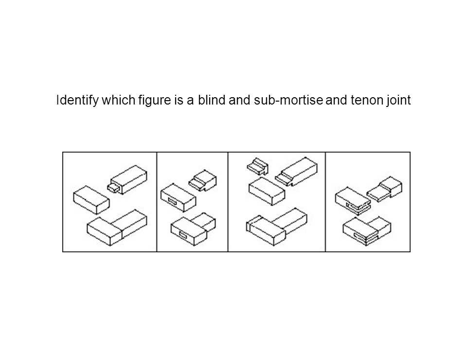 Identify which figure is a blind and sub-mortise and tenon joint