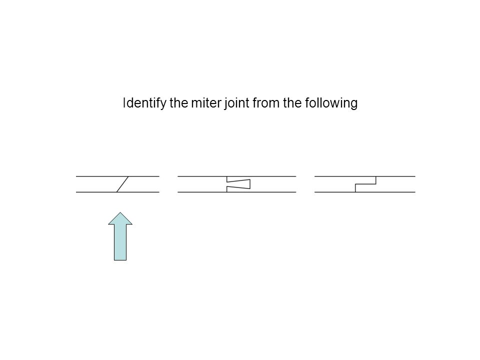 Identify the miter joint from the following