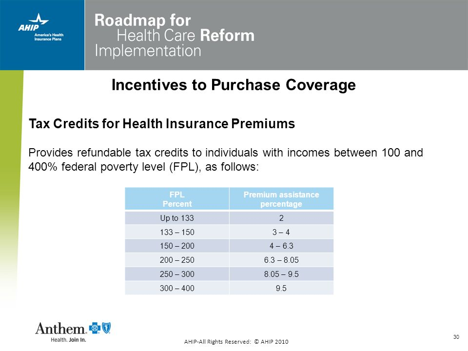 Incentives to Purchase Coverage Premium assistance percentage