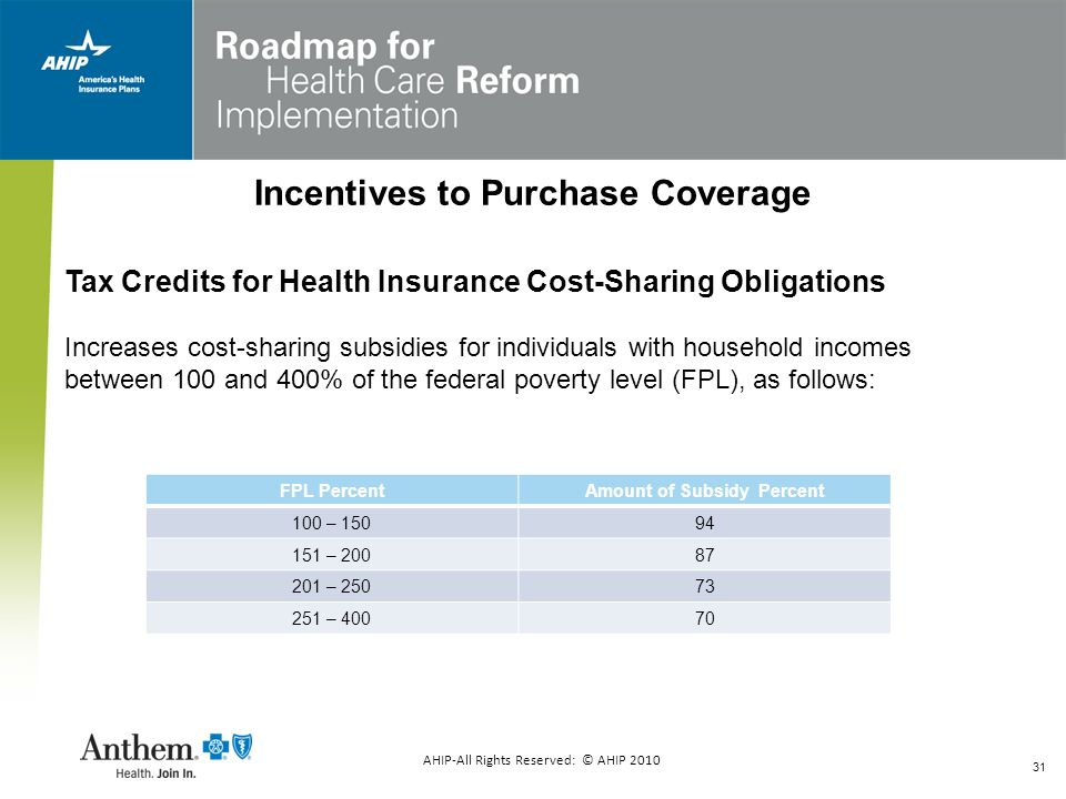 Incentives to Purchase Coverage Amount of Subsidy Percent