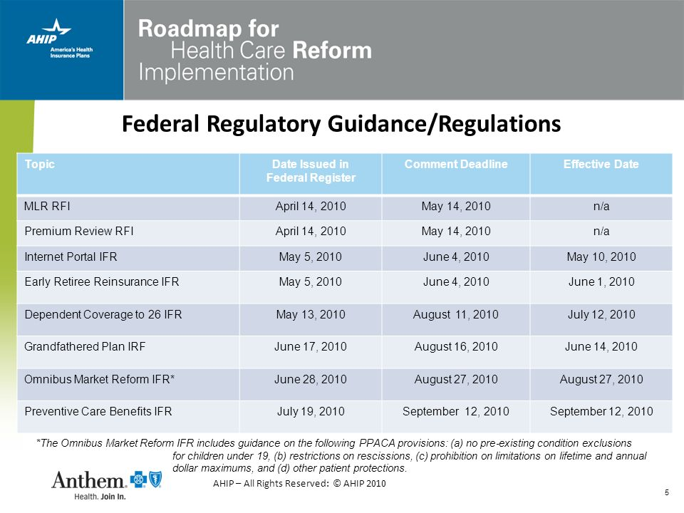 Federal Regulatory Guidance/Regulations