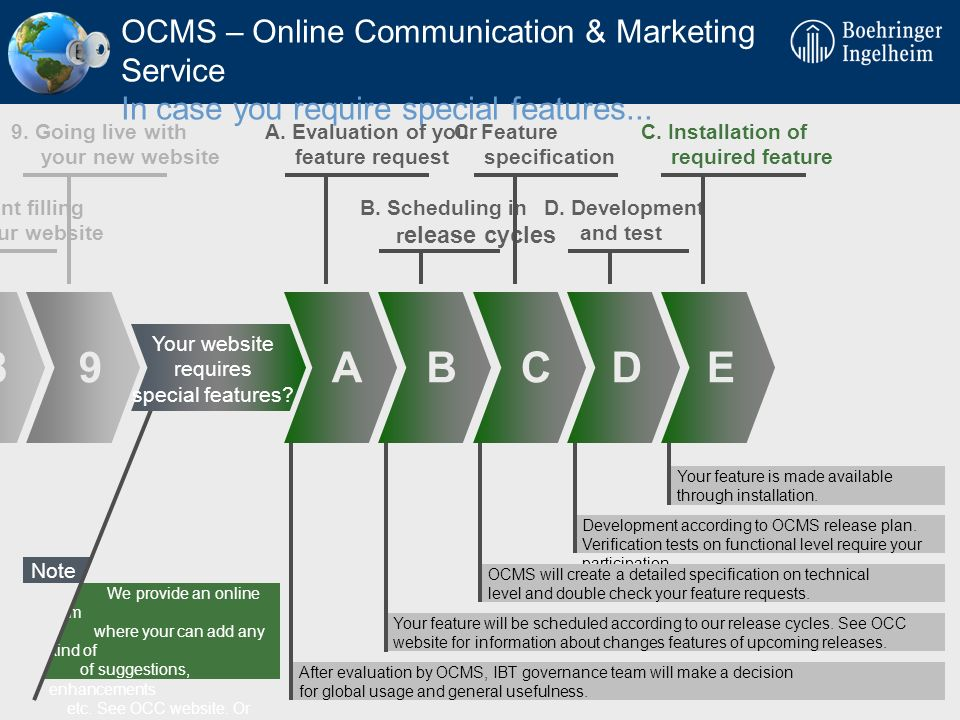 OCMS – Online Communication & Marketing Service In case you require special features...