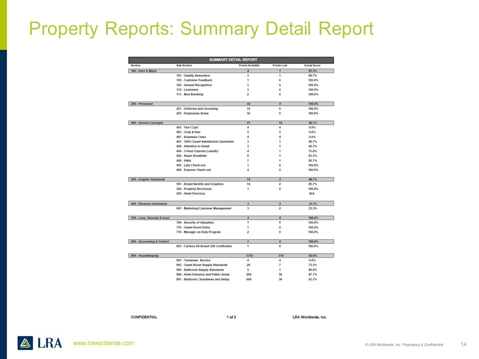 Property Reports: Summary Detail Report
