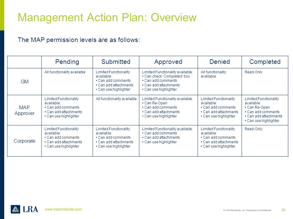 Management Action Plan: Overview