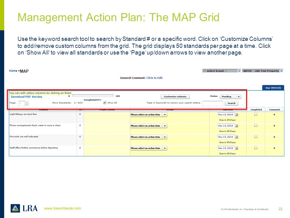 Management Action Plan: The MAP Grid