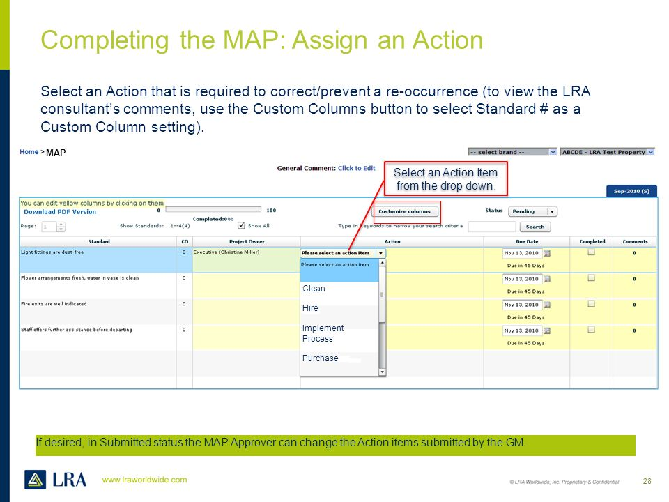 Completing the MAP: Assign an Action