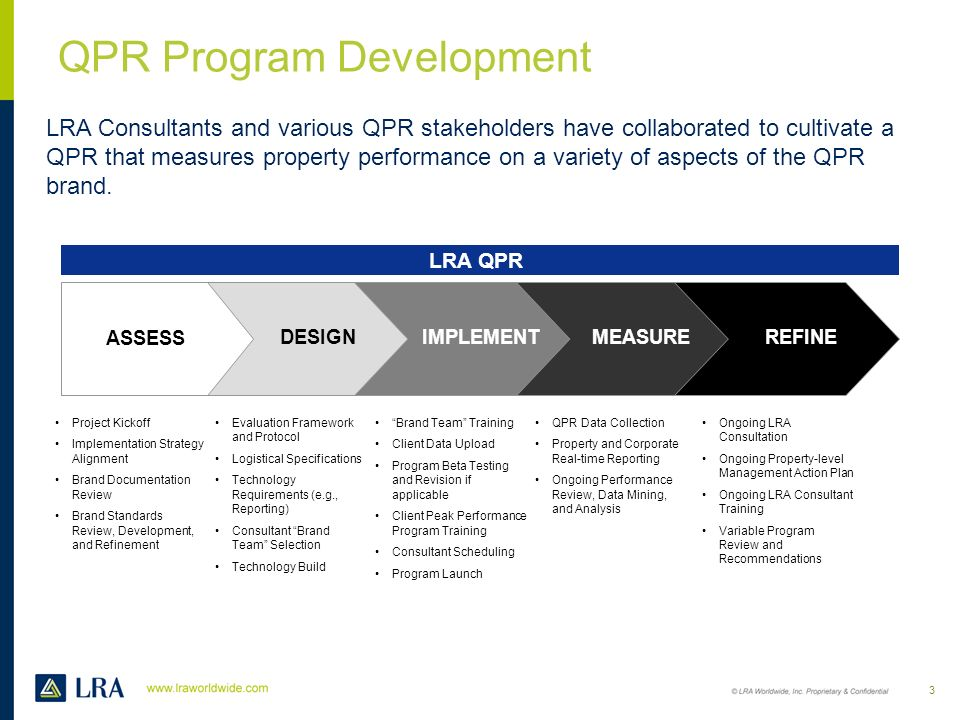 QPR Program Development