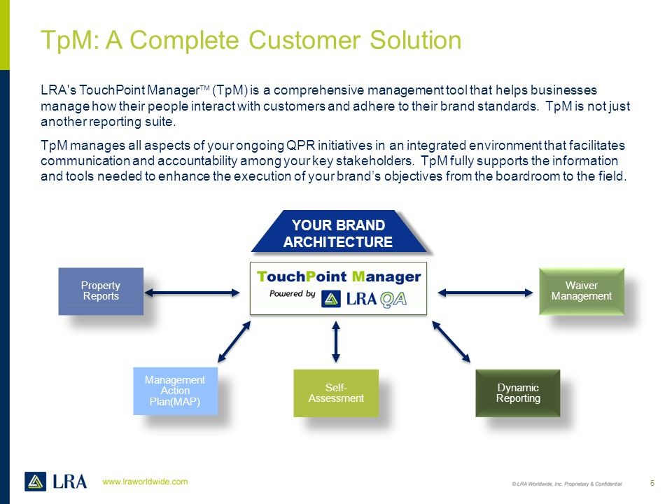 TpM: A Complete Customer Solution