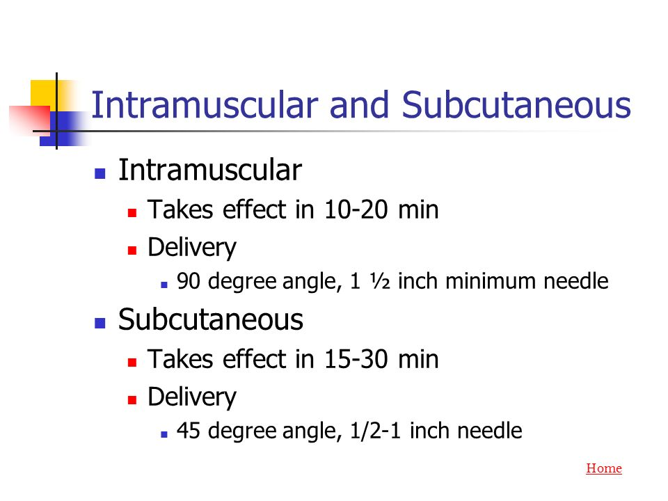 Intramuscular and Subcutaneous