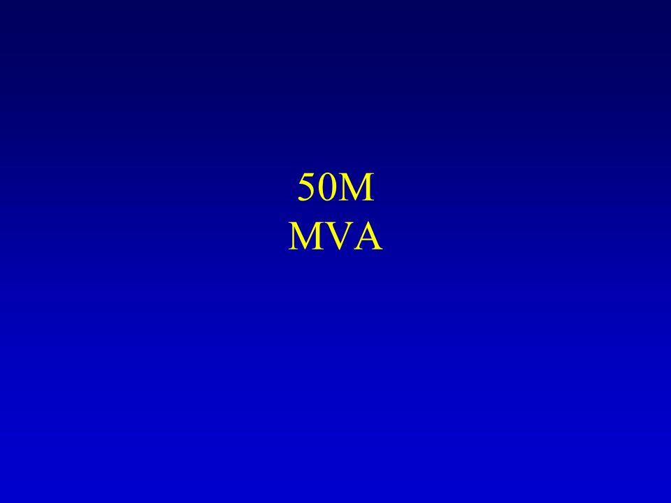 50M MVA
