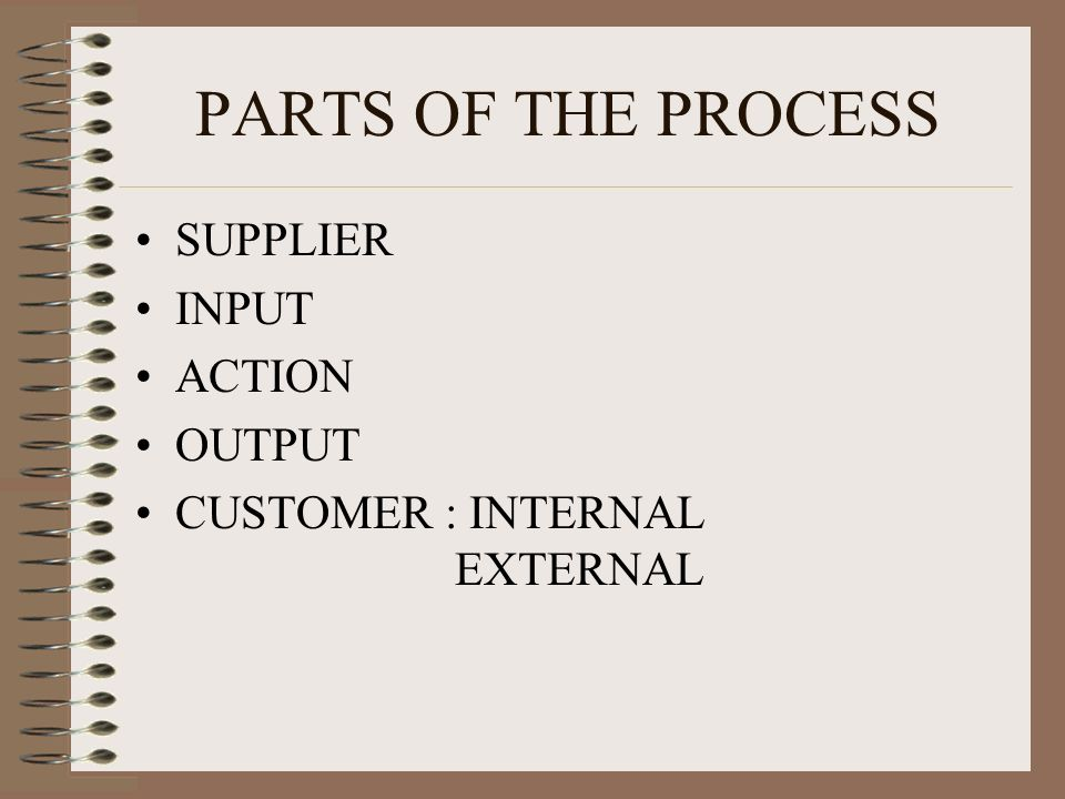 PARTS OF THE PROCESS SUPPLIER INPUT ACTION OUTPUT