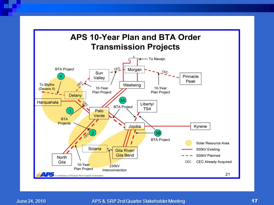 APS & SRP 2nd Quarter Stakeholder Meeting