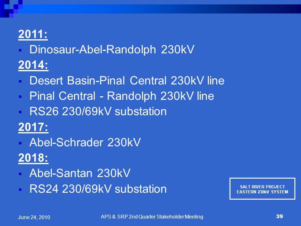SALT RIVER PROJECT EASTERN 230kV SYSTEM
