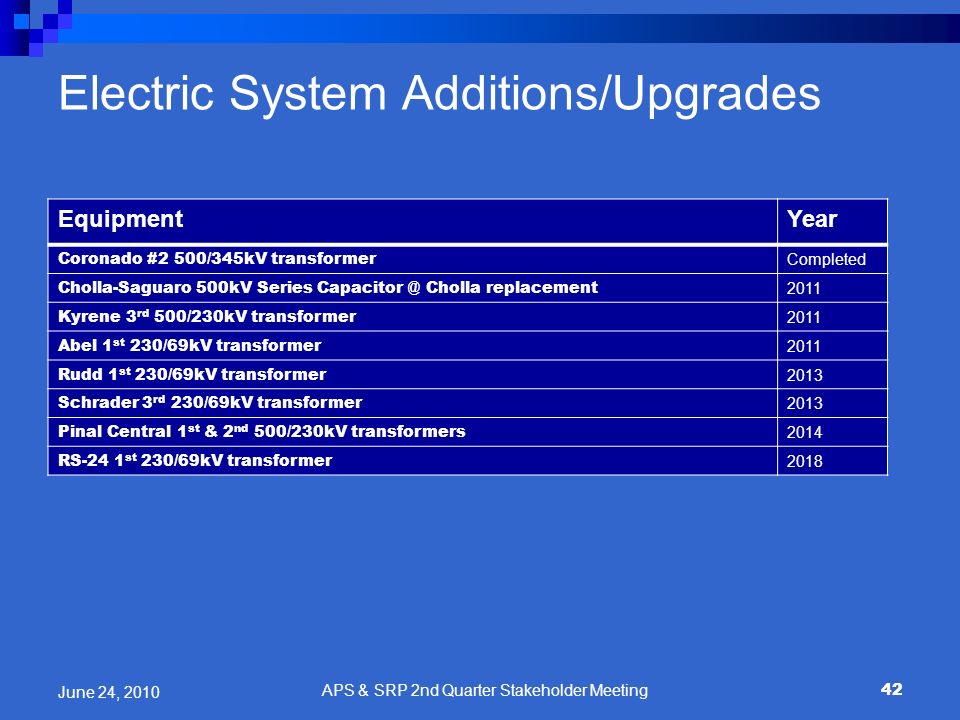 Electric System Additions/Upgrades