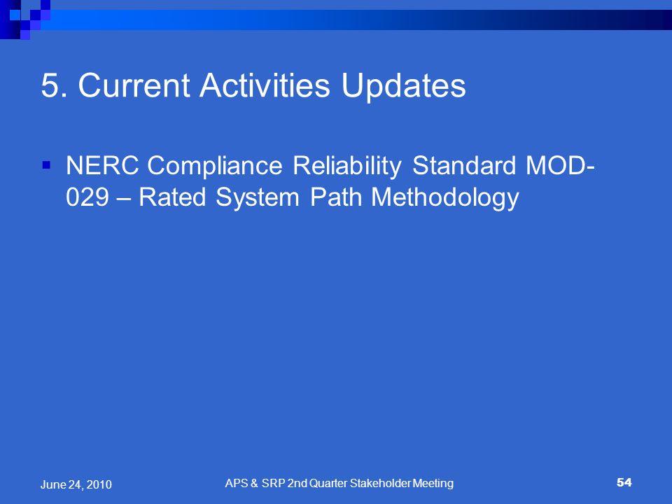 5. Current Activities Updates