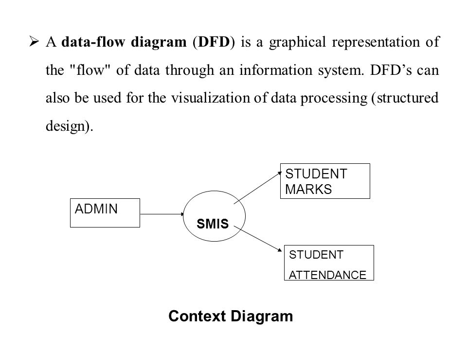 A data-flow diagram (DFD) is a graphical representation of the flow of data through an information system. DFD's can also be used for the visualization of data processing (structured design).