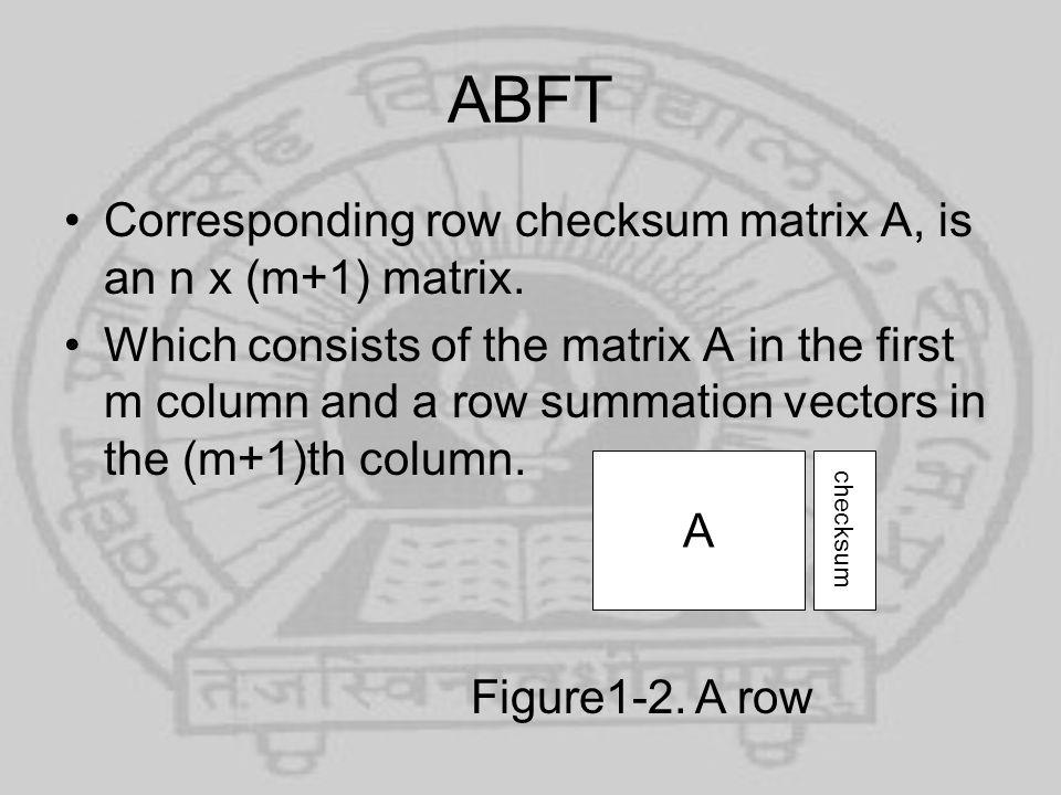 ABFT Corresponding row checksum matrix A, is an n x (m+1) matrix.