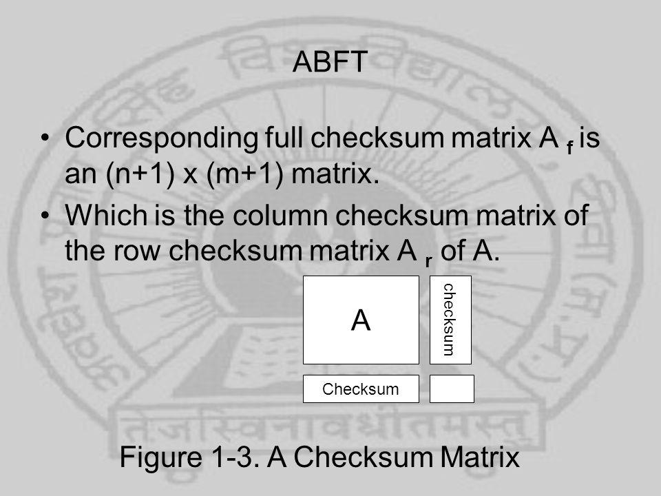 Figure 1-3. A Checksum Matrix