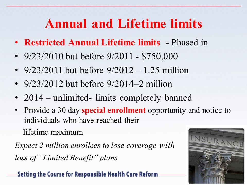 Annual and Lifetime limits