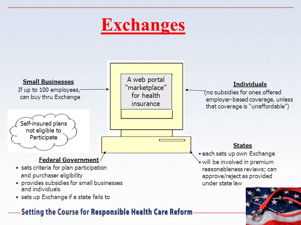 Exchanges A web portal marketplace for health insurance