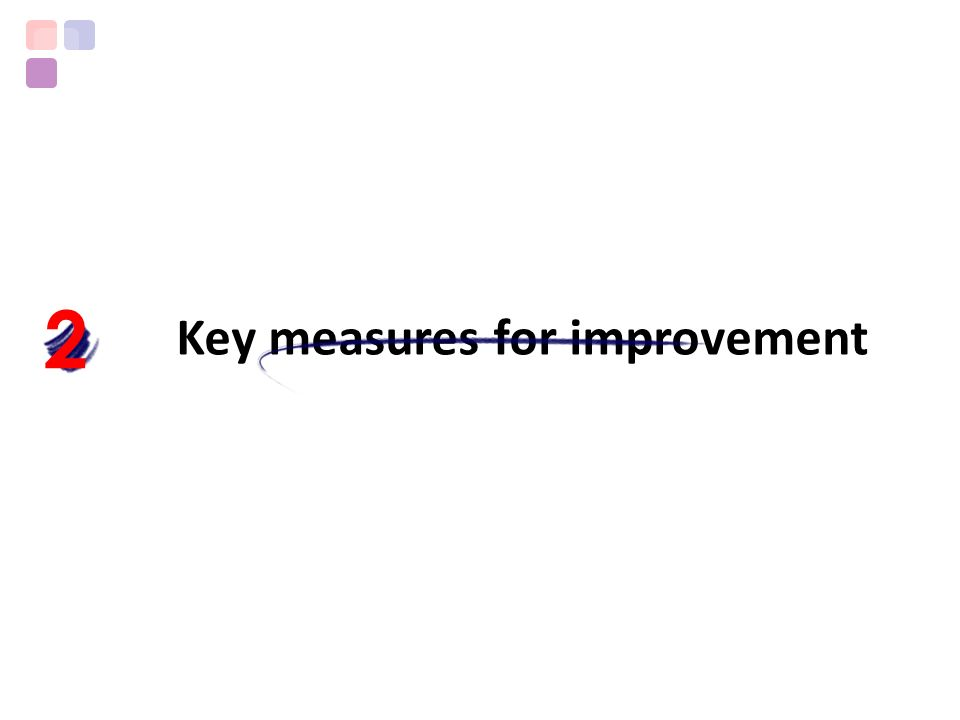 Key measures for improvement