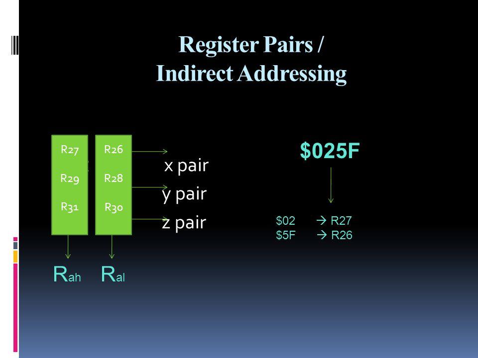 Register Pairs / Indirect Addressing