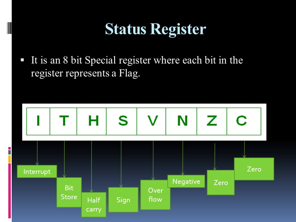 Status Register It is an 8 bit Special register where each bit in the register represents a Flag. Zero.
