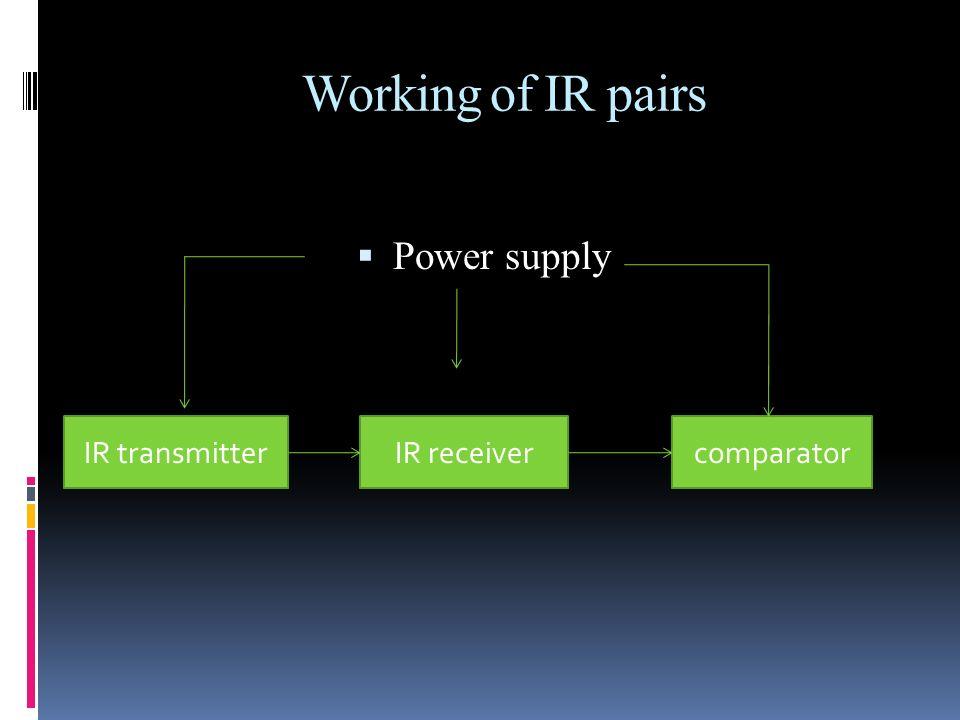 Working of IR pairs Power supply IR transmitter IR receiver comparator