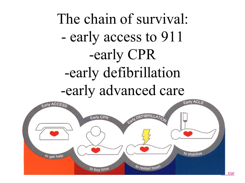 The chain of survival: - early access to 911 -early CPR -early defibrillation -early advanced care