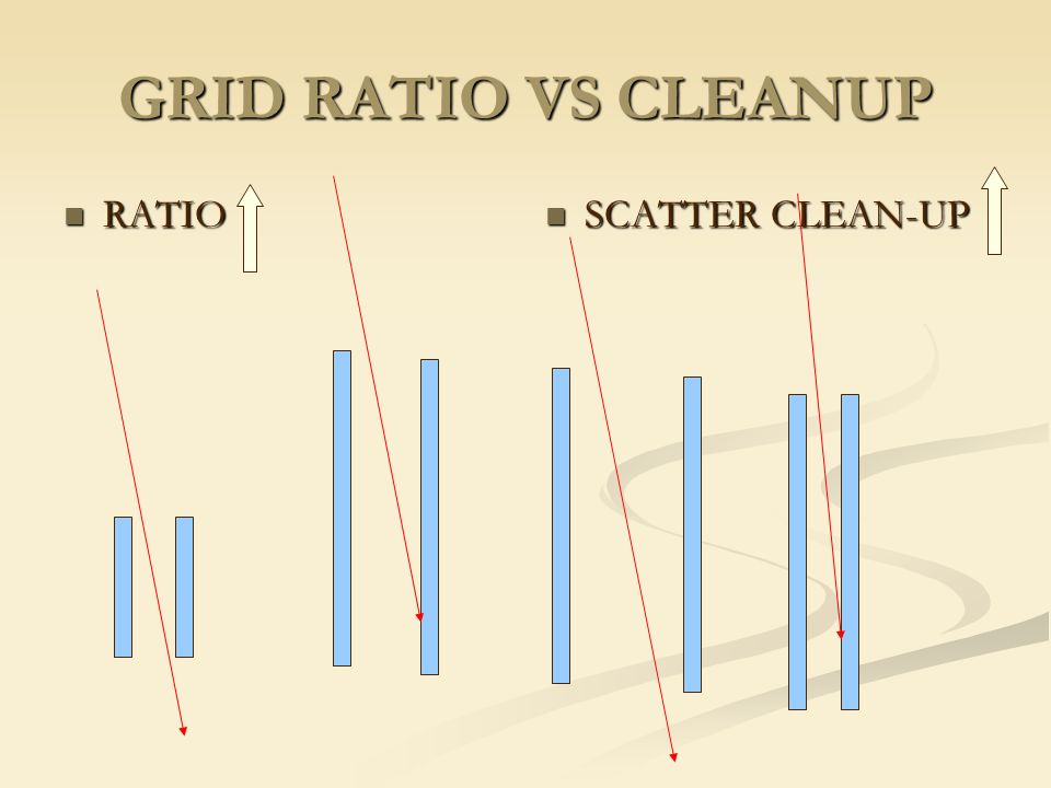 GRID RATIO VS CLEANUP RATIO SCATTER CLEAN-UP