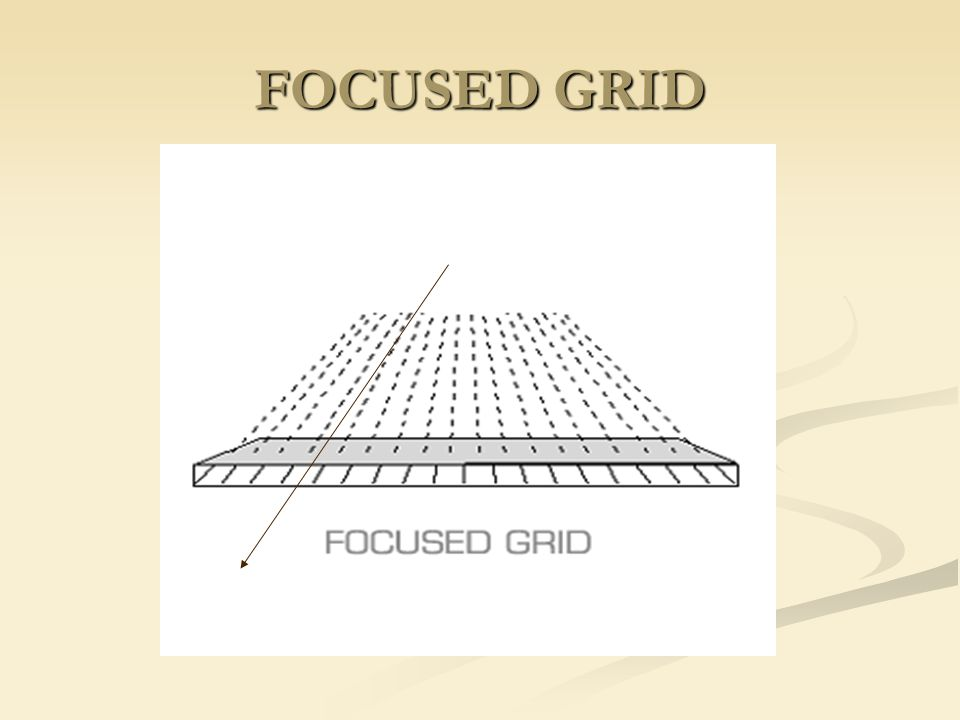 FOCUSED GRID