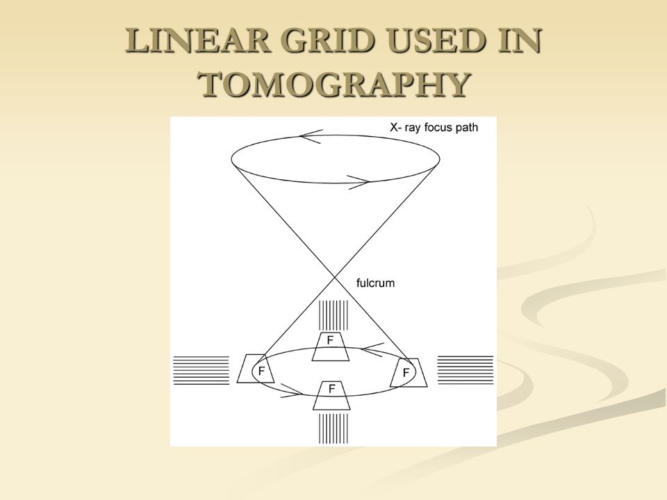LINEAR GRID USED IN TOMOGRAPHY