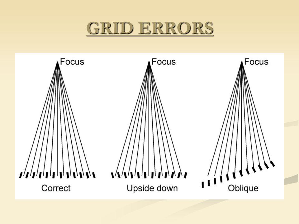 GRID ERRORS