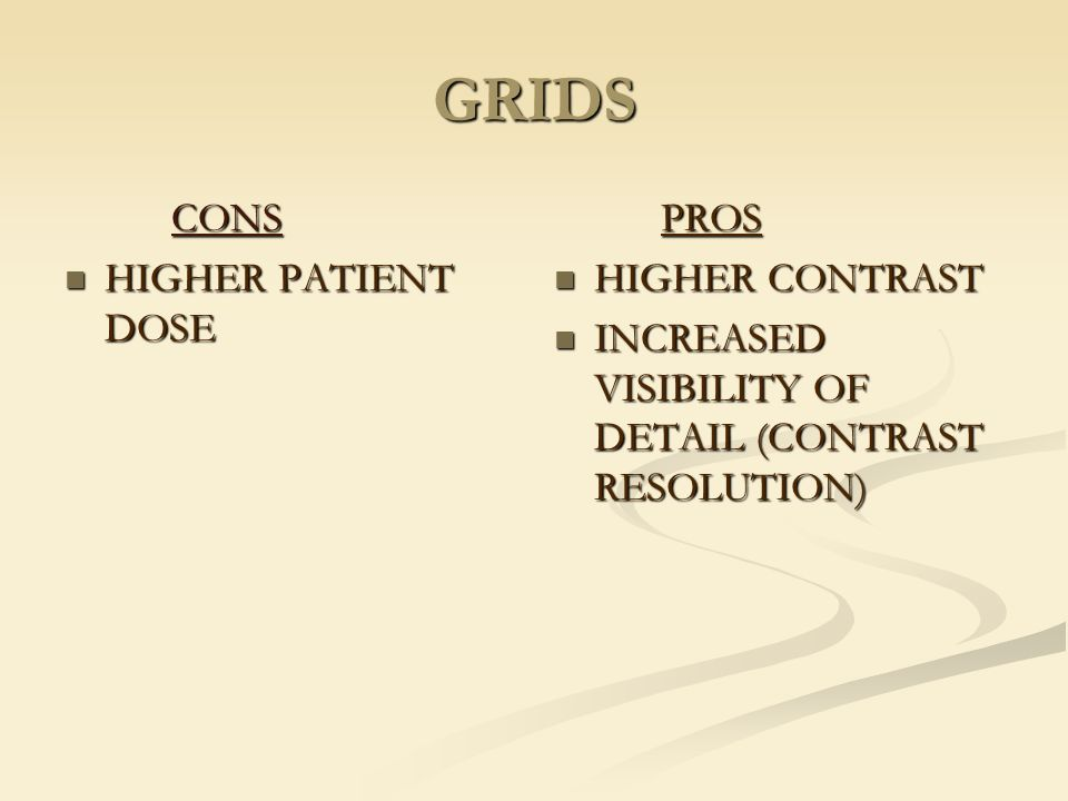 GRIDS CONS HIGHER PATIENT DOSE PROS HIGHER CONTRAST