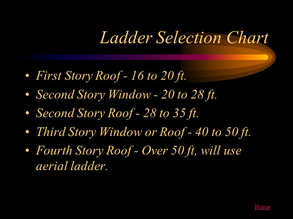 Ladder Selection Chart