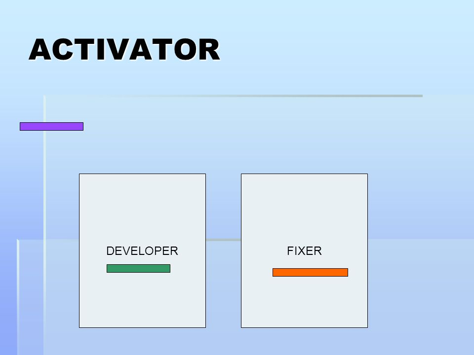 ACTIVATOR DEVELOPER FIXER