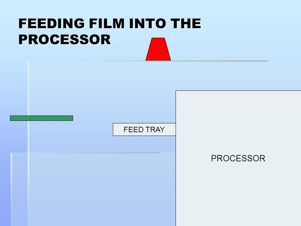 FEEDING FILM INTO THE PROCESSOR